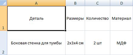 Пример деталировки